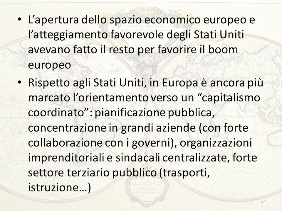 L'apertura dello spazio economico europeo e l'atteggiamento favorevole degli Stati Uniti avevano fatto il resto per favorire il boom europeo Rispetto