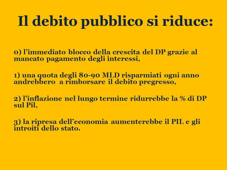 Il debito pubblico si riduce: 0) l'immediato blocco della crescita del DP grazie al mancato pagamento degli interessi, 1) una quota degli 80-90 MLD risparmiati ogni anno andrebbero a rimborsare il debito pregresso, 2) l'inflazione nel lungo termine ridurrebbe la % di DP sul Pil, 3) la ripresa dell'economia aumenterebbe il PIL e gli introiti dello stato.