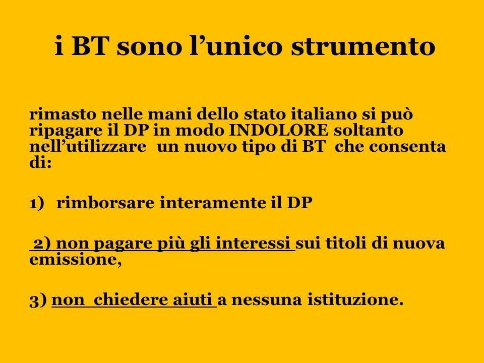i BT sono l'unico strumento rimasto nelle mani dello stato italiano si può ripagare il DP in modo INDOLORE soltanto nell'utilizzare un nuovo tipo di BT che consenta di: 1)rimborsare interamente il DP 2) non pagare più gli interessi sui titoli di nuova emissione, 3) non chiedere aiuti a nessuna istituzione.