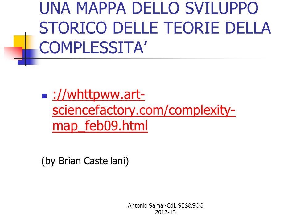UNA MAPPA DELLO SVILUPPO STORICO DELLE TEORIE DELLA COMPLESSITA' ://whttpww.art- sciencefactory.com/complexity- map_feb09.html ://whttpww.art- sciencefactory.com/complexity- map_feb09.html (by Brian Castellani) Antonio Sama -CdL SES&SOC 2012-13