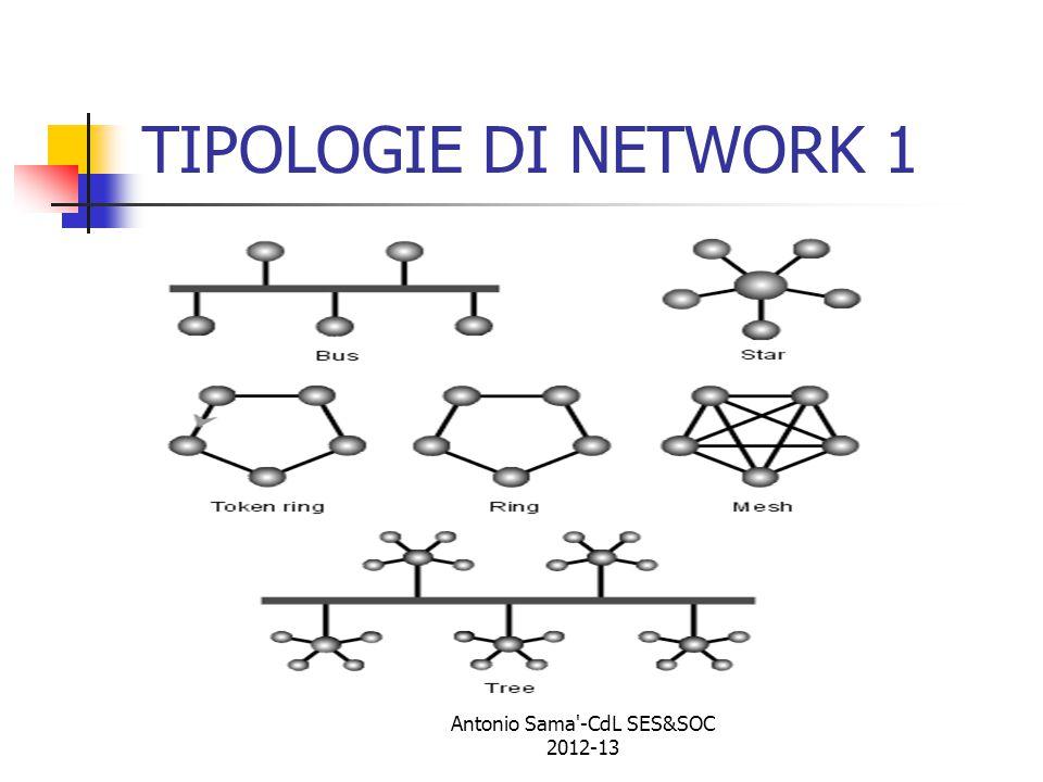 TIPOLOGIE DI NETWORK 1 Antonio Sama -CdL SES&SOC 2012-13