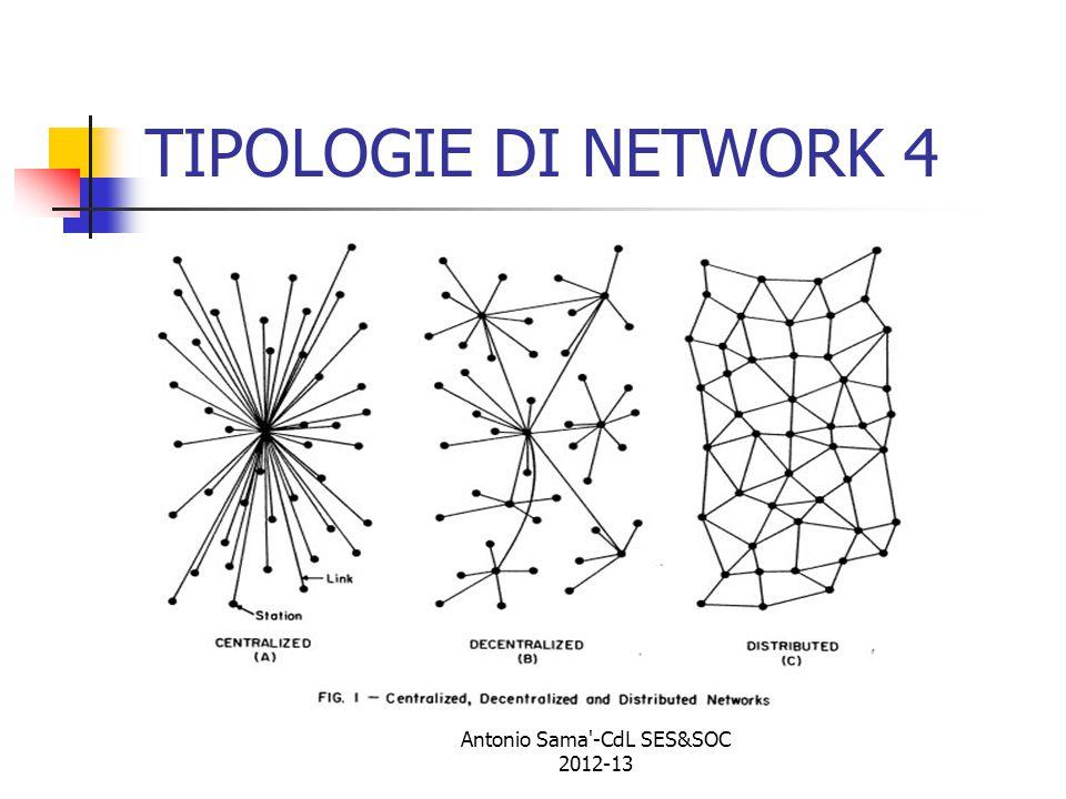 TIPOLOGIE DI NETWORK 4 Antonio Sama -CdL SES&SOC 2012-13