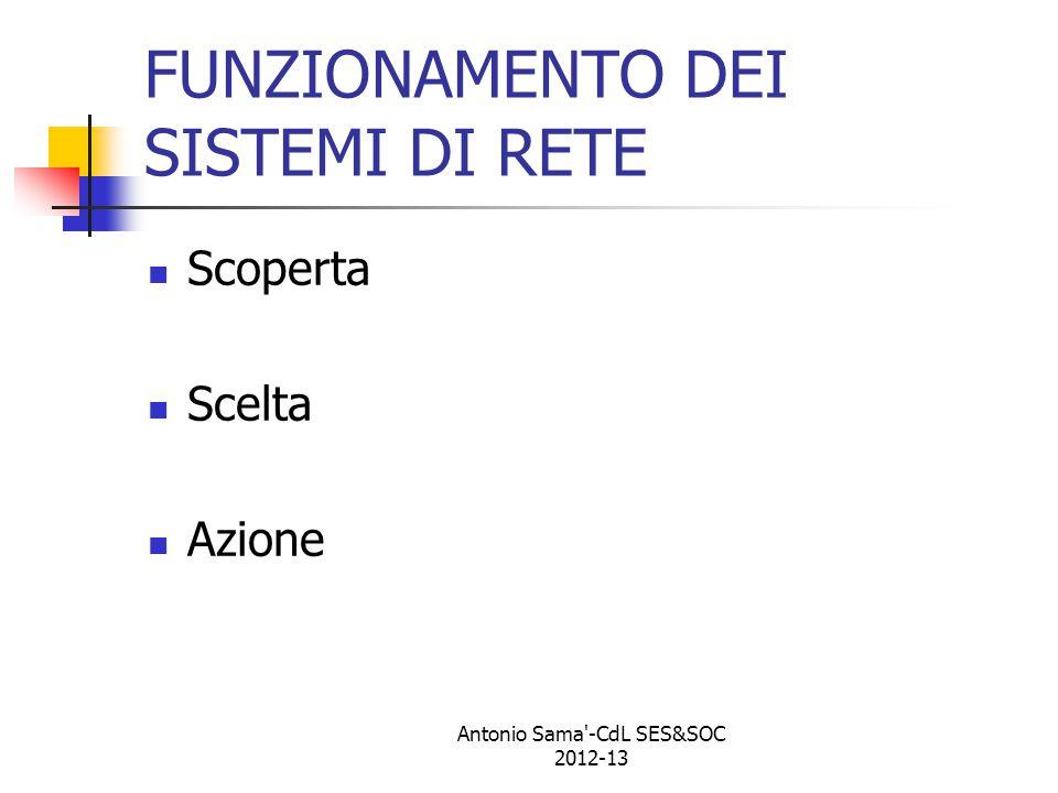 Antonio Sama -CdL SES&SOC 2012-13 FUNZIONAMENTO DEI SISTEMI DI RETE Scoperta Scelta Azione