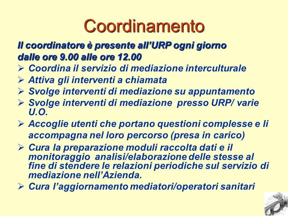 Coordinamento Il coordinatore è presente all'URP ogni giorno dalle ore 9.00 alle ore 12.00  Coordina il servizio di mediazione interculturale  Attiva gli interventi a chiamata  Svolge interventi di mediazione su appuntamento  Svolge interventi di mediazione presso URP/ varie U.O.