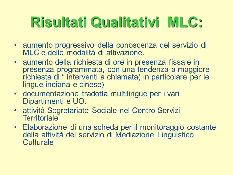 Risultati Qualitativi MLC: aumento progressivo della conoscenza del servizio di MLC e delle modalità di attivazione.