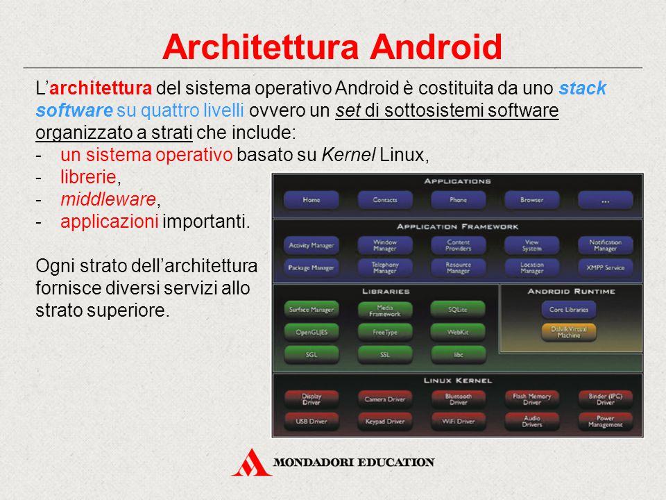 Architettura Android L'architettura del sistema operativo Android è costituita da uno stack software su quattro livelli ovvero un set di sottosistemi software organizzato a strati che include: -un sistema operativo basato su Kernel Linux, -librerie, -middleware, -applicazioni importanti.