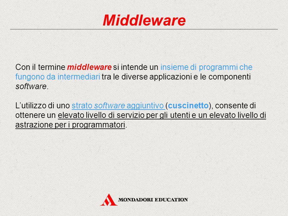 Middleware Con il termine middleware si intende un insieme di programmi che fungono da intermediari tra le diverse applicazioni e le componenti software.
