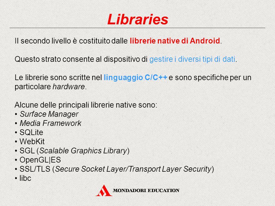 Libraries Il secondo livello è costituito dalle librerie native di Android.