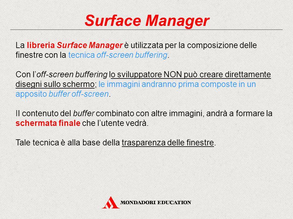 Surface Manager La libreria Surface Manager è utilizzata per la composizione delle finestre con la tecnica off-screen buffering.