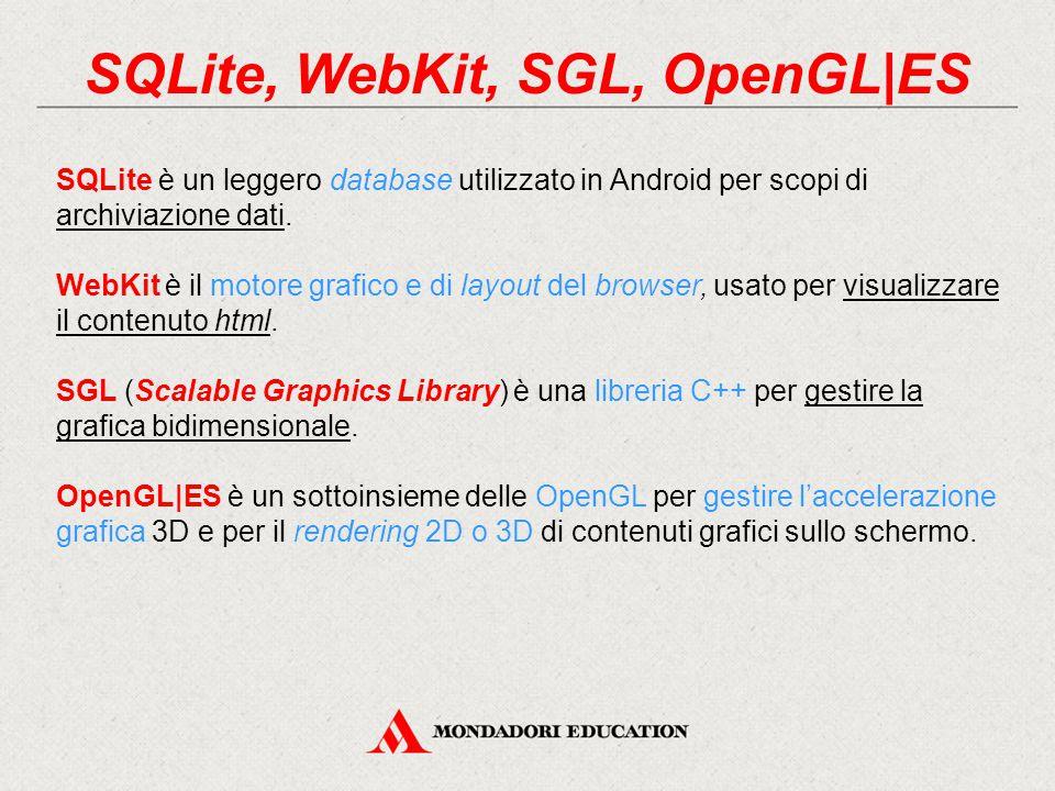 SQLite, WebKit, SGL, OpenGL|ES SQLite è un leggero database utilizzato in Android per scopi di archiviazione dati.