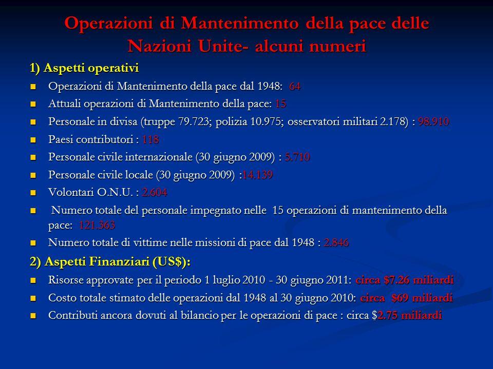 Operazioni di Mantenimento della pace delle Nazioni Unite- alcuni numeri 1) Aspetti operativi Operazioni di Mantenimento della pace dal 1948: 64 Opera