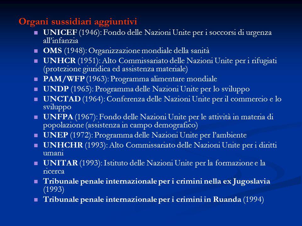 Organi sussidiari aggiuntivi UNICEF (1946): Fondo delle Nazioni Unite per i soccorsi di urgenza all'infanzia OMS (1948): Organizzazione mondiale della sanità UNHCR (1951): Alto Commissariato delle Nazioni Unite per i rifugiati (protezione giuridica ed assistenza materiale) PAM/WFP (1963): Programma alimentare mondiale UNDP (1965): Programma delle Nazioni Unite per lo sviluppo UNCTAD (1964): Conferenza delle Nazioni Unite per il commercio e lo sviluppo UNFPA (1967): Fondo delle Nazioni Unite per le attività in materia di popolazione (assistenza in campo demografico) UNEP (1972): Programma delle Nazioni Unite per l'ambiente UNHCHR (1993): Alto Commissariato delle Nazioni Unite per i diritti umani UNITAR (1993): Istituto delle Nazioni Unite per la formazione e la ricerca Tribunale penale internazionale per i crimini nella ex Jugoslavia (1993) Tribunale penale internazionale per i crimini in Ruanda (1994)
