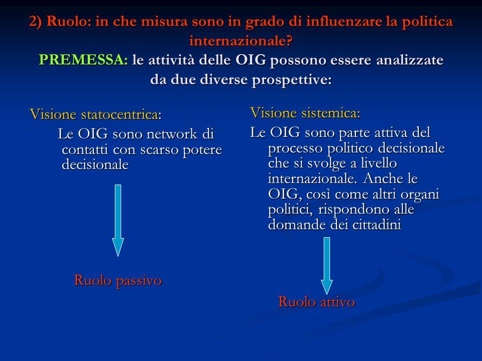 2) Ruolo: in che misura sono in grado di influenzare la politica internazionale? PREMESSA: le attività delle OIG possono essere analizzate da due dive
