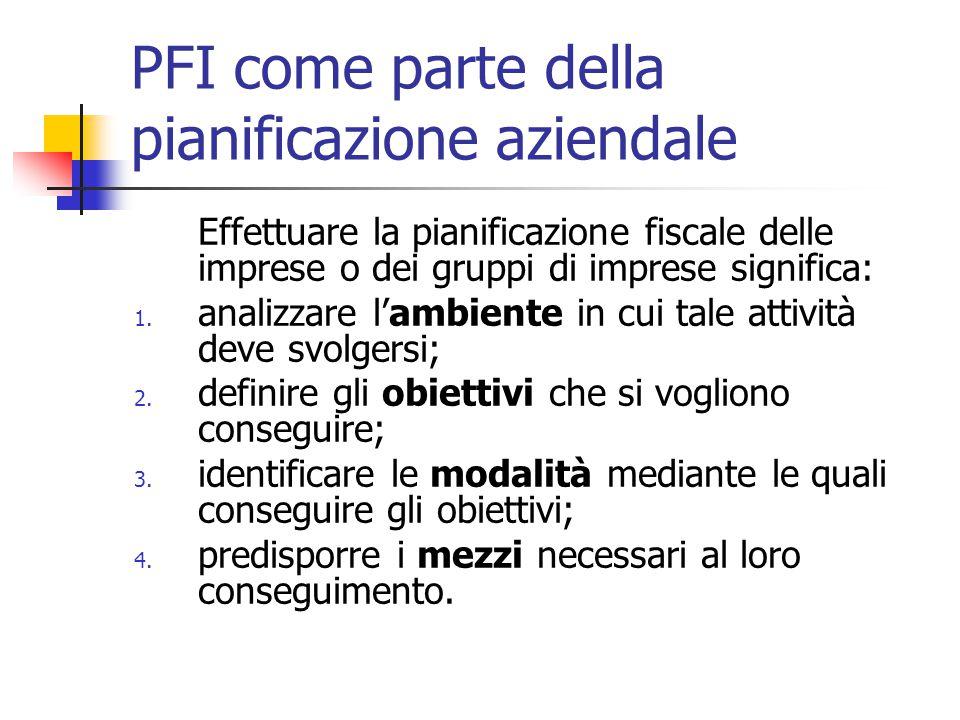 PFI come parte della pianificazione aziendale Effettuare la pianificazione fiscale delle imprese o dei gruppi di imprese significa: 1. analizzare l'am