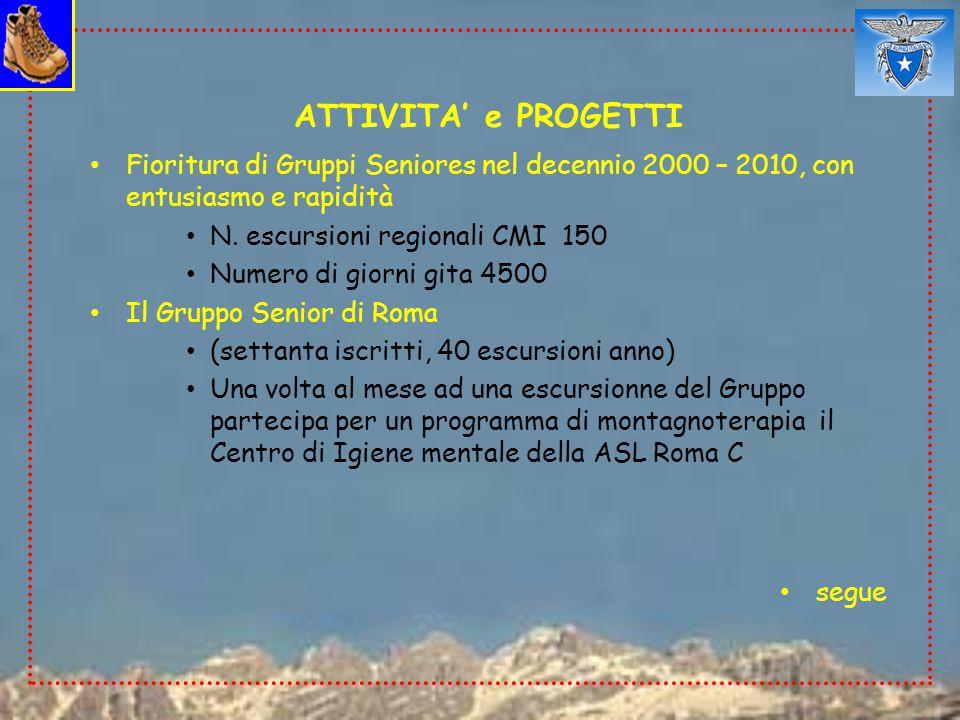 ATTIVITA' e PROGETTI Fioritura di Gruppi Seniores nel decennio 2000 – 2010, con entusiasmo e rapidità N.