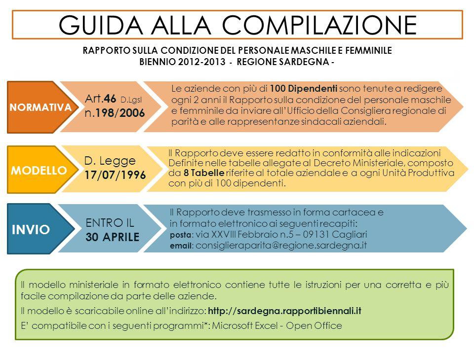 GUIDA ALLA COMPILAZIONE RAPPORTO SULLA CONDIZIONE DEL PERSONALE MASCHILE E FEMMINILE BIENNIO 2012-2013 - REGIONE SARDEGNA - NORMATIVA Art. 46 D.Lgsl n