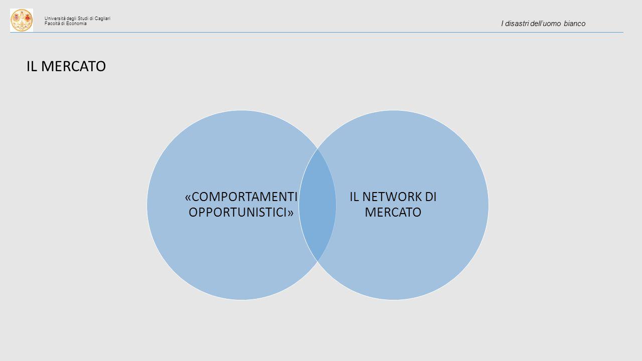 Università degli Studi di Cagliari Facoltà di Economia I disastri dell'uomo bianco IL MERCATO «COMPORTAMENTI OPPORTUNISTICI» IL NETWORK DI MERCATO