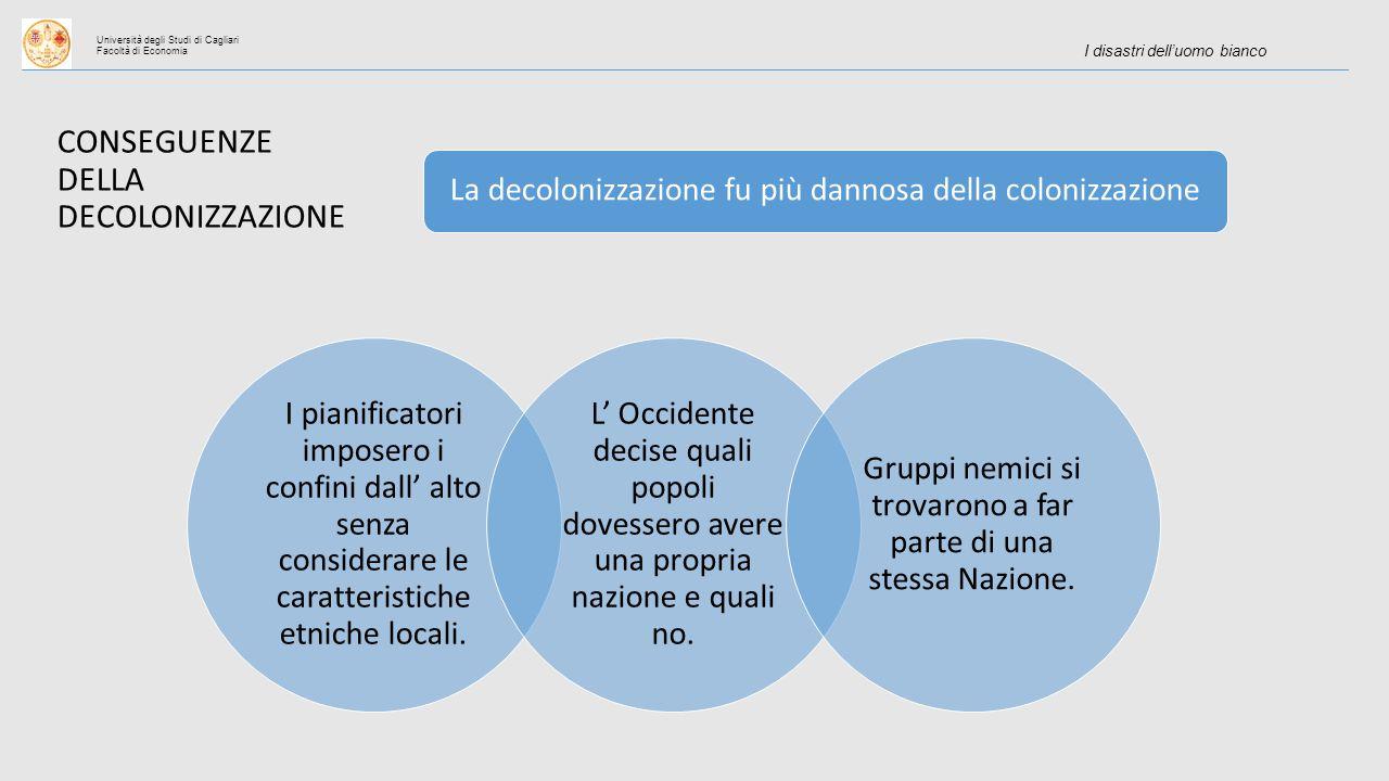 Università degli Studi di Cagliari Facoltà di Economia I disastri dell'uomo bianco CONSEGUENZE DELLA DECOLONIZZAZIONE La decolonizzazione fu più dannosa della colonizzazione I pianificatori imposero i confini dall' alto senza considerare le caratteristiche etniche locali.