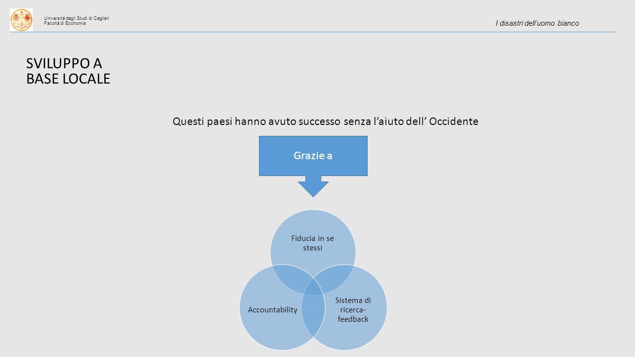 Università degli Studi di Cagliari Facoltà di Economia I disastri dell'uomo bianco SVILUPPO A BASE LOCALE Questi paesi hanno avuto successo senza l'aiuto dell' Occidente Grazie a Fiducia in se stessi Sistema di ricerca- feedback Accountability
