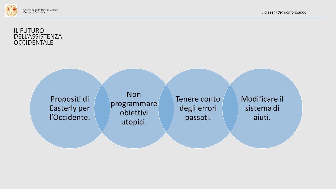 Università degli Studi di Cagliari Facoltà di Economia I disastri dell'uomo bianco IL FUTURO DELL'ASSISTENZA OCCIDENTALE Propositi di Easterly per l'Occidente.