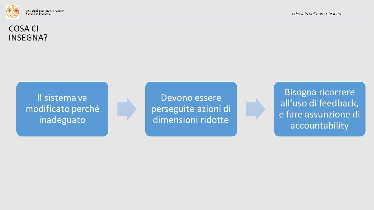 Università degli Studi di Cagliari Facoltà di Economia I disastri dell'uomo bianco COSA CI INSEGNA.