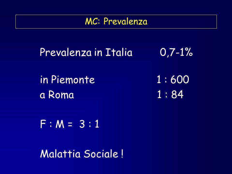 MC: Prevalenza Prevalenza in Italia 0,7-1% in Piemonte 1 : 600 a Roma 1 : 84 F : M = 3 : 1 Malattia Sociale !