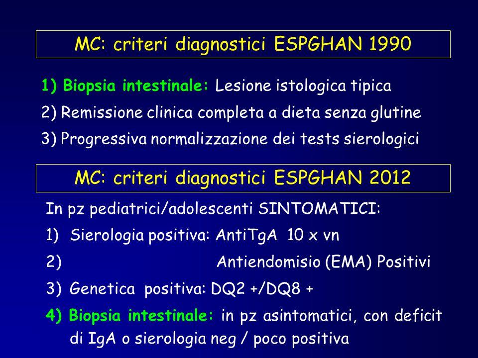 MC: criteri diagnostici ESPGHAN 1990 1) Biopsia intestinale: Lesione istologica tipica 2) Remissione clinica completa a dieta senza glutine 3) Progres