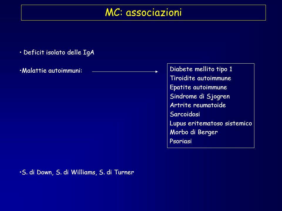 Deficit isolato delle IgA Malattie autoimmuni: S. di Down, S. di Williams, S. di Turner MC: associazioni Diabete mellito tipo 1 Tiroidite autoimmune E