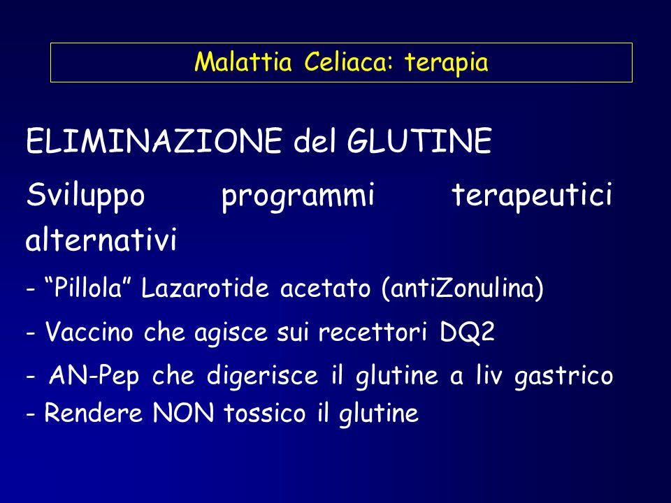 """Malattia Celiaca: terapia ELIMINAZIONE del GLUTINE Sviluppo programmi terapeutici alternativi - """"Pillola"""" Lazarotide acetato (antiZonulina) - Vaccino"""