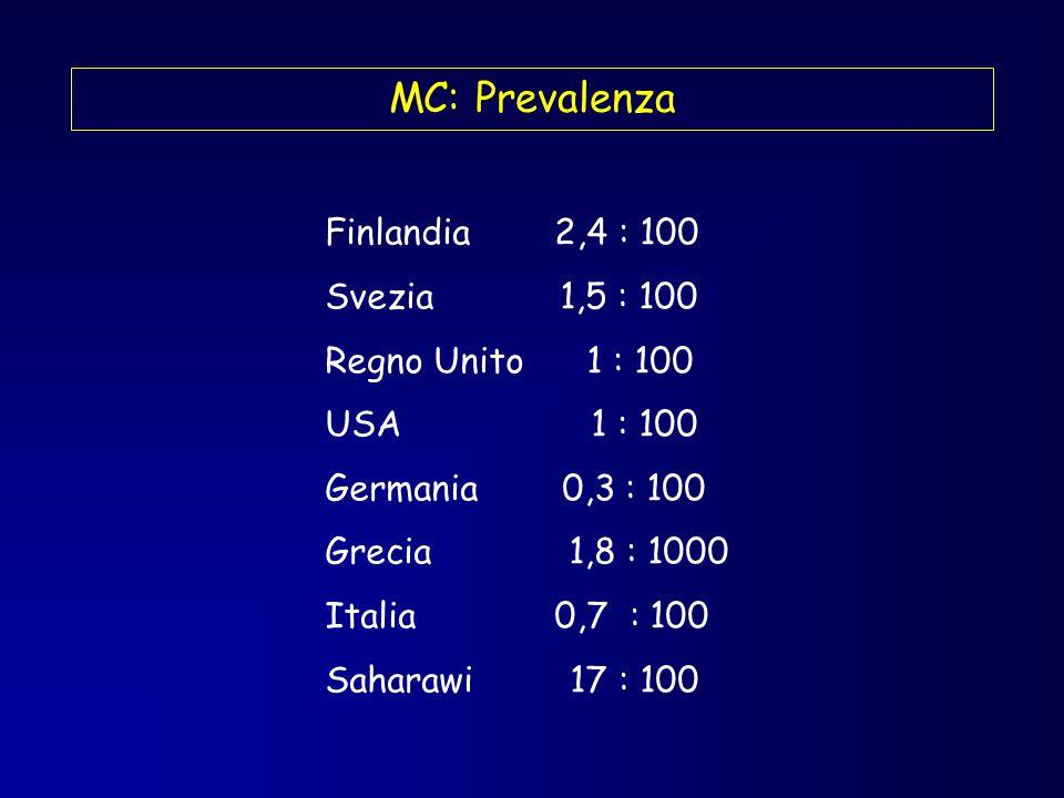Finlandia 2,4 : 100 Svezia 1,5 : 100 Regno Unito 1 : 100 USA1 : 100 Germania 0,3 : 100 Grecia 1,8 : 1000 Italia 0,7 : 100 Saharawi 17 : 100 MC: Preval