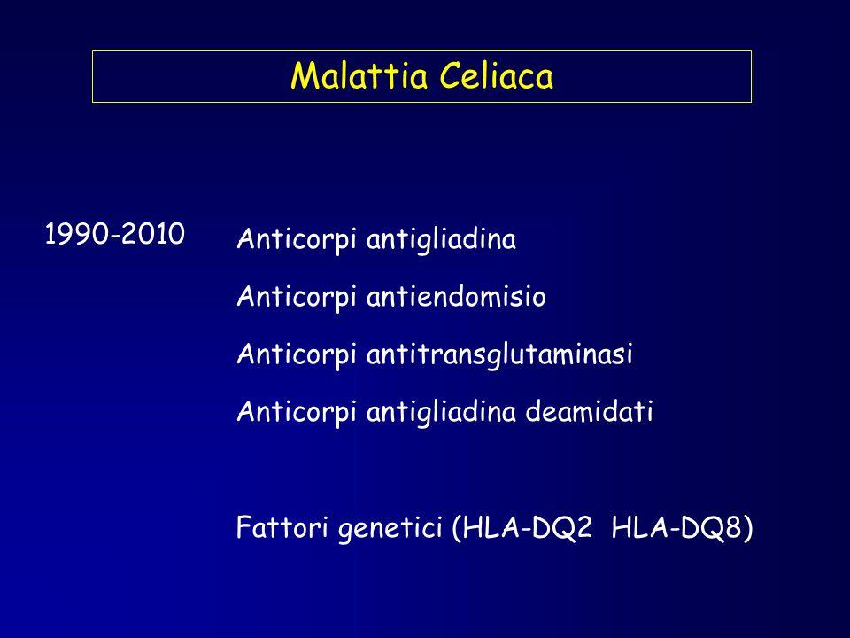 1990-2010 Anticorpi antigliadina Anticorpi antiendomisio Anticorpi antitransglutaminasi Anticorpi antigliadina deamidati Fattori genetici (HLA-DQ2 HLA