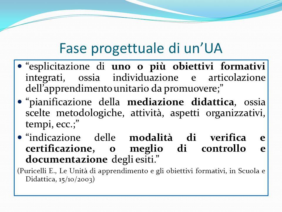 """Fase progettuale di un'UA """"esplicitazione di uno o più obiettivi formativi integrati, ossia individuazione e articolazione dell'apprendimento unitario"""