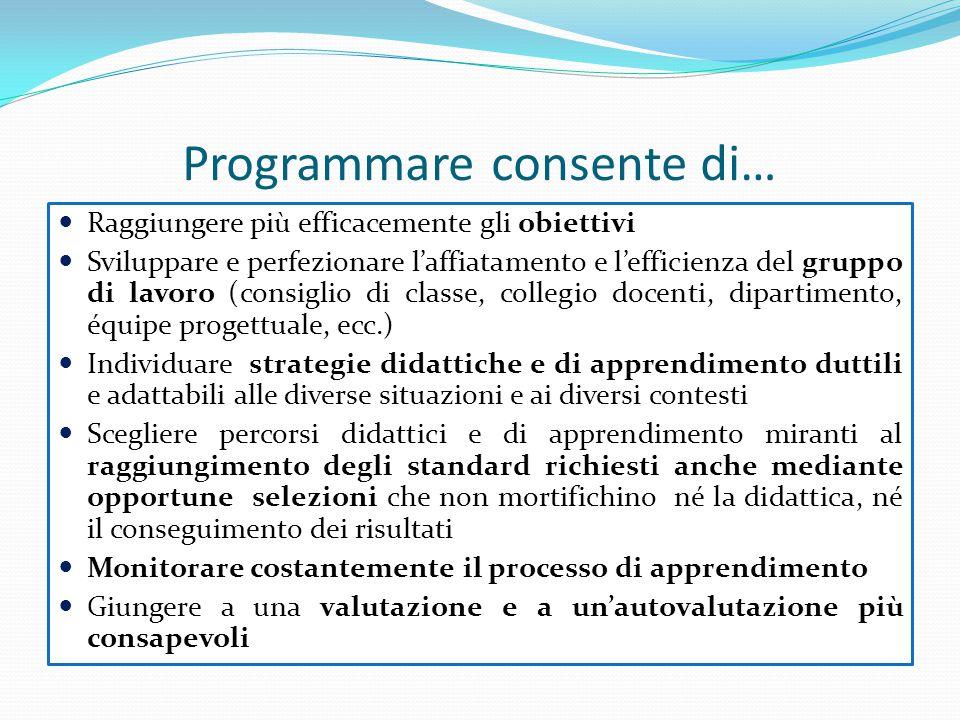 Programmare consente di… Raggiungere più efficacemente gli obiettivi Sviluppare e perfezionare l'affiatamento e l'efficienza del gruppo di lavoro (con
