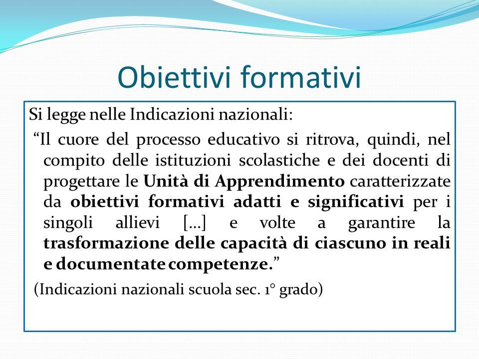 """Obiettivi formativi Si legge nelle Indicazioni nazionali: """"Il cuore del processo educativo si ritrova, quindi, nel compito delle istituzioni scolastic"""