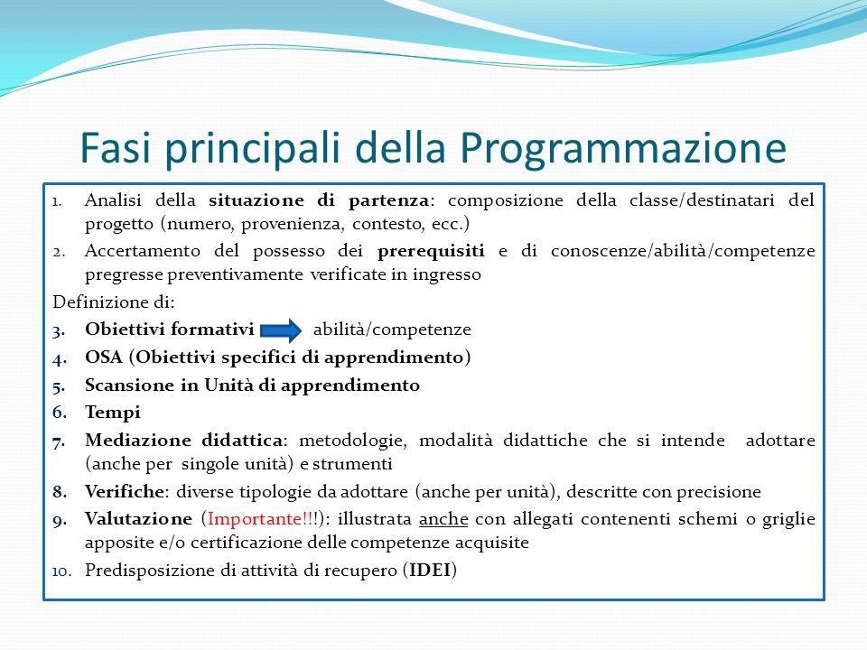 Fasi principali della Programmazione 1. Analisi della situazione di partenza: composizione della classe/destinatari del progetto (numero, provenienza,
