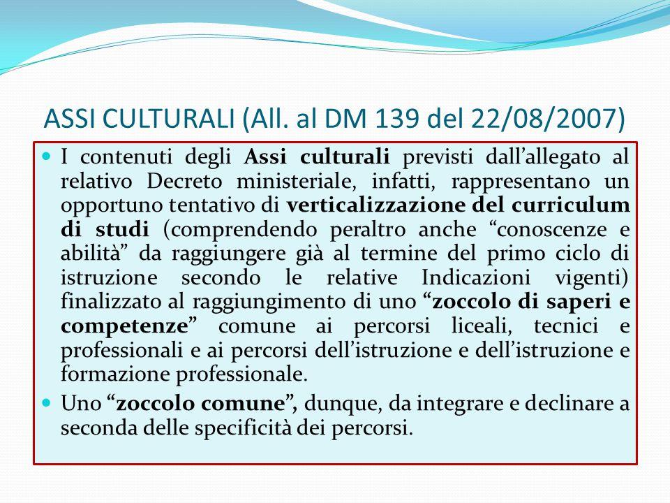 ASSI CULTURALI (All. al DM 139 del 22/08/2007) I contenuti degli Assi culturali previsti dall'allegato al relativo Decreto ministeriale, infatti, rapp