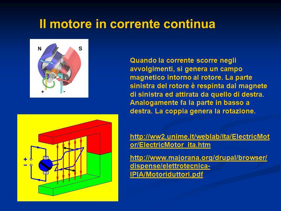 Quando la corrente scorre negli avvolgimenti, si genera un campo magnetico intorno al rotore. La parte sinistra del rotore è respinta dal magnete di s