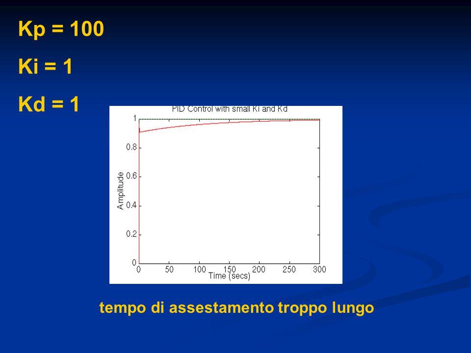 Kp = 100 Ki = 1 Kd = 1 tempo di assestamento troppo lungo
