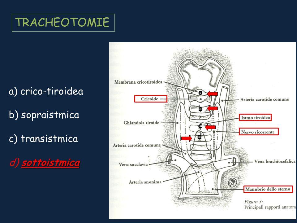sottoistmica a) crico-tiroidea b) sopraistmica c) transistmica d) sottoistmica TRACHEOTOMIE a b c d