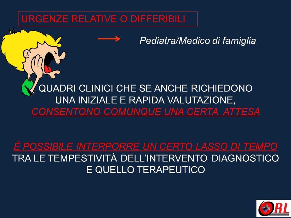 URGENZE RELATIVE O DIFFERIBILI Pediatra/Medico di famiglia QUADRI CLINICI CHE SE ANCHE RICHIEDONO UNA INIZIALE E RAPIDA VALUTAZIONE, CONSENTONO COMUNQ