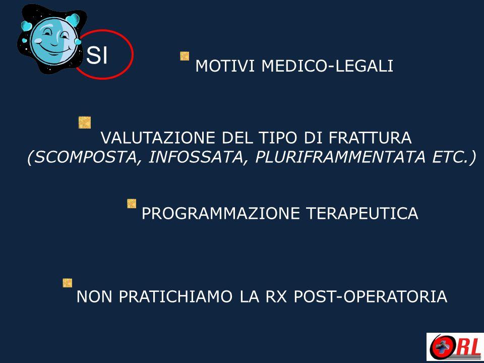 SI MOTIVI MEDICO-LEGALI VALUTAZIONE DEL TIPO DI FRATTURA (SCOMPOSTA, INFOSSATA, PLURIFRAMMENTATA ETC.) PROGRAMMAZIONE TERAPEUTICA NON PRATICHIAMO LA R