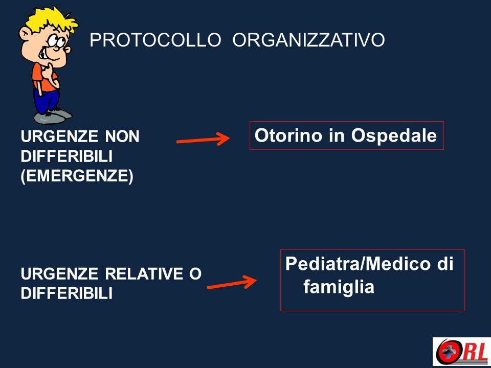 PROTOCOLLO ORGANIZZATIVO Pediatra/Medico di famiglia URGENZE NON DIFFERIBILI (EMERGENZE) URGENZE RELATIVE O DIFFERIBILI Otorino in Ospedale