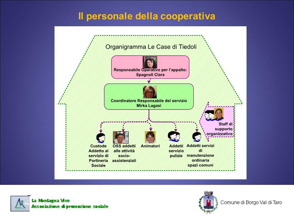 C Comune di Borgo Val di Taro C Il personale della cooperativa