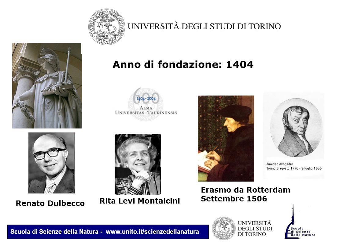 Scuola di Scienze della Natura - www.unito.it/scienzedellanatura Erasmo da Rotterdam Settembre 1506 Anno di fondazione: 1404 Renato Dulbecco Rita Levi