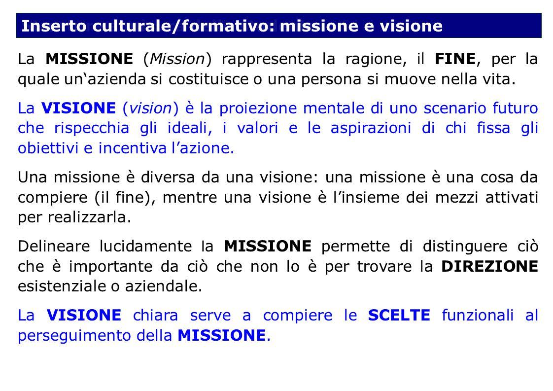 Inserto culturale/formativo: missione e visione La MISSIONE (Mission) rappresenta la ragione, il FINE, per la quale un'azienda si costituisce o una pe