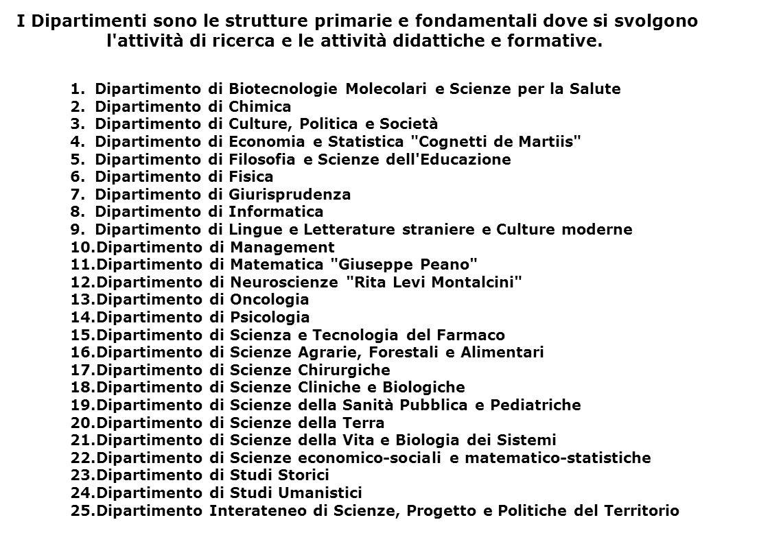 I Dipartimenti sono le strutture primarie e fondamentali dove si svolgono l'attività di ricerca e le attività didattiche e formative. 1.Dipartimento d