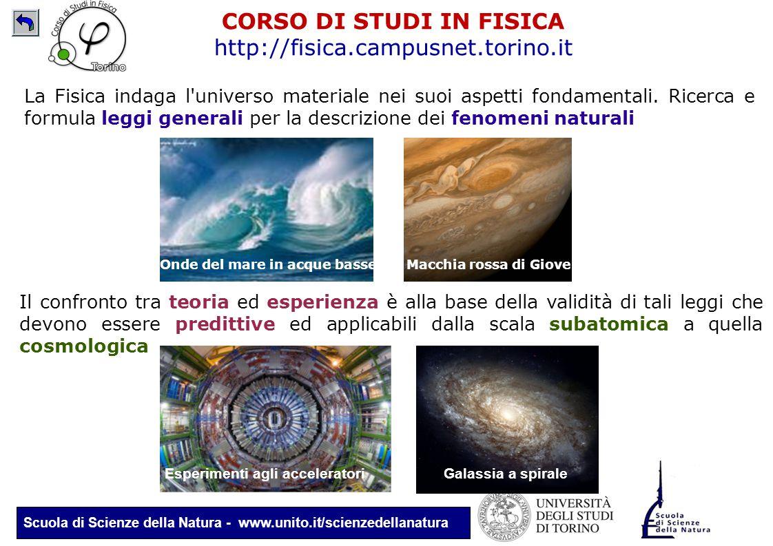 Scuola di Scienze della Natura - www.unito.it/scienzedellanatura La Fisica indaga l'universo materiale nei suoi aspetti fondamentali. Ricerca e formul