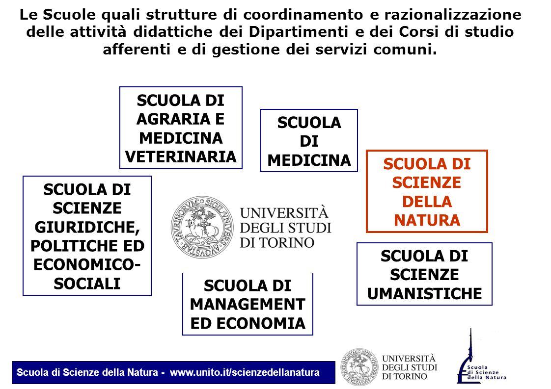 Scuola di Scienze della Natura - www.unito.it/scienzedellanatura SCUOLA DI MANAGEMENT ED ECONOMIA SCUOLA DI SCIENZE DELLA NATURA SCUOLA DI AGRARIA E M