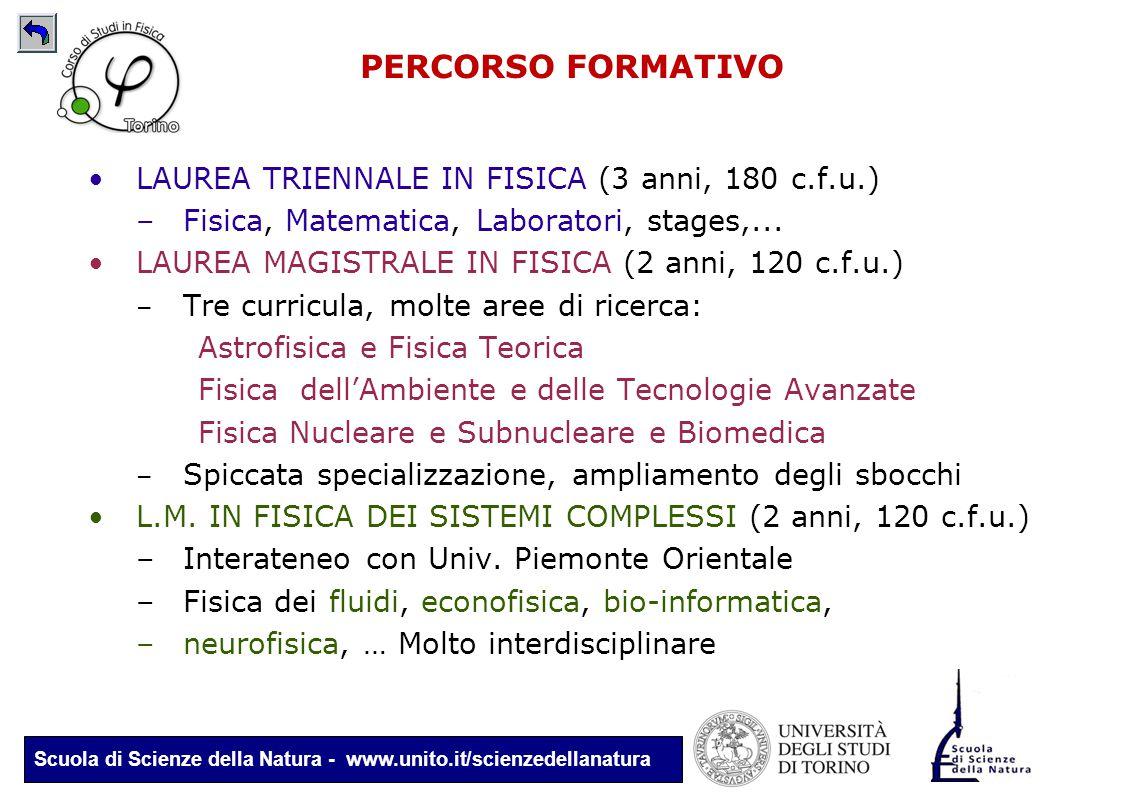 Scuola di Scienze della Natura - www.unito.it/scienzedellanatura LAUREA TRIENNALE IN FISICA (3 anni, 180 c.f.u.)  –Fisica, Matematica, Laboratori, st