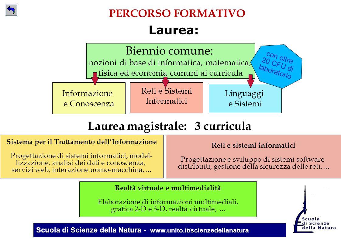 Scuola di Scienze della Natura - www.unito.it/scienzedellanatura Laurea: Biennio comune: nozioni di base di informatica, matematica, fisica ed economi